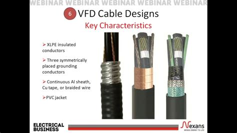 Understanding variable frequency drive (VFD) cables